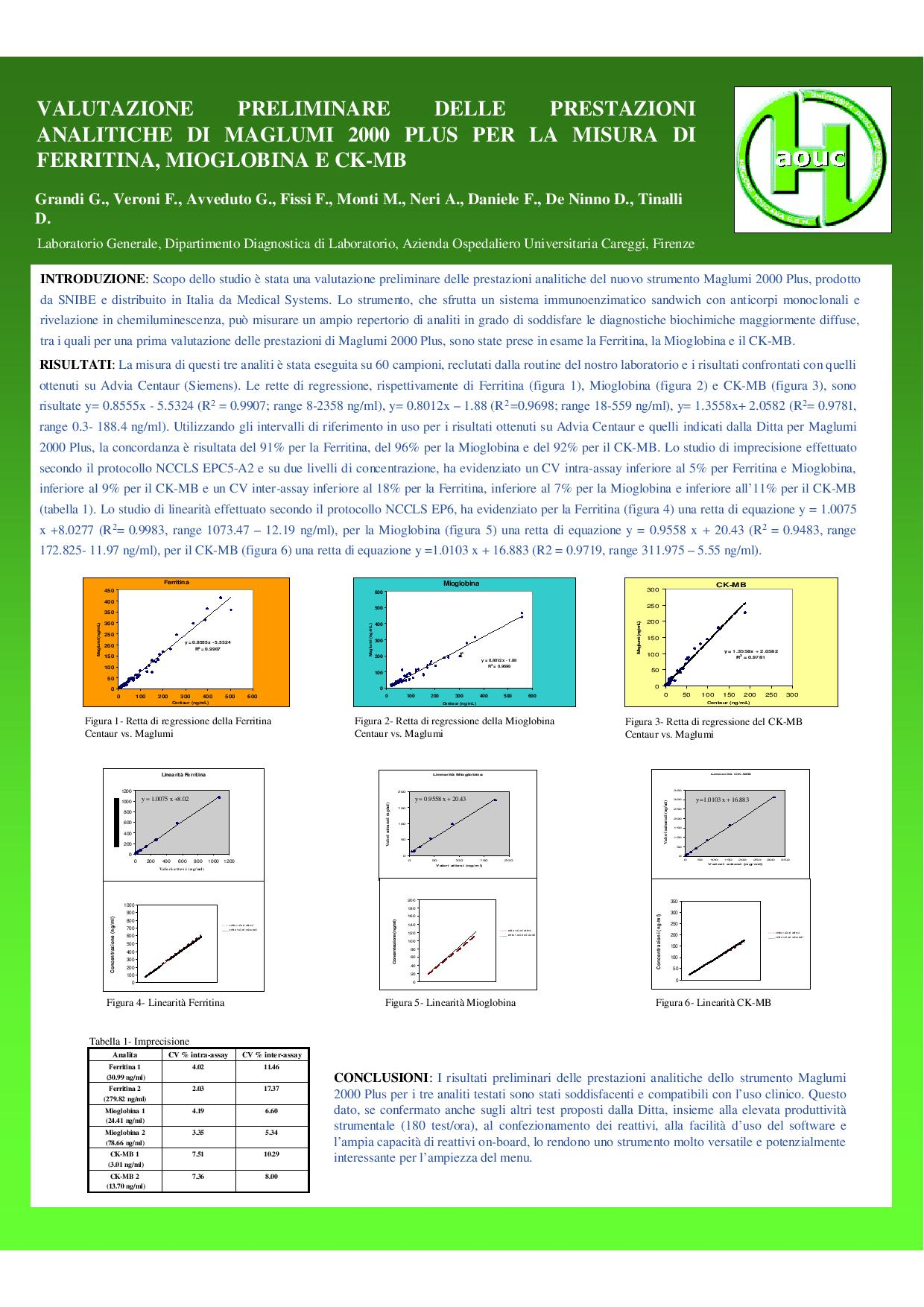 MAGLUMI Ferritina, Miogl.,CK-MB, Poster SIBioC 2012, Careggi-page-001