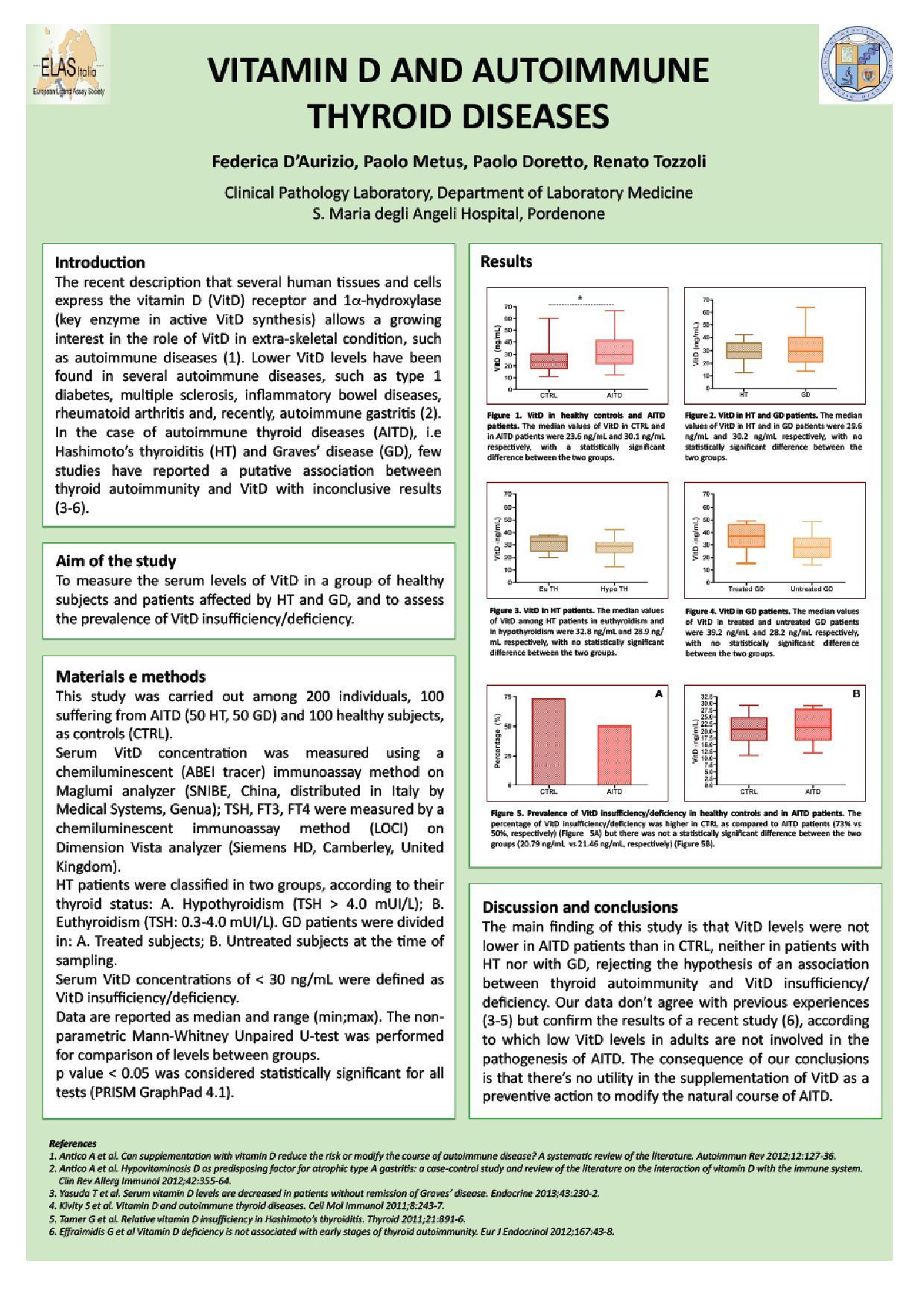 MAGLUMI VitaminaD, DAurizio et alPoster ELAS 2013-page-001