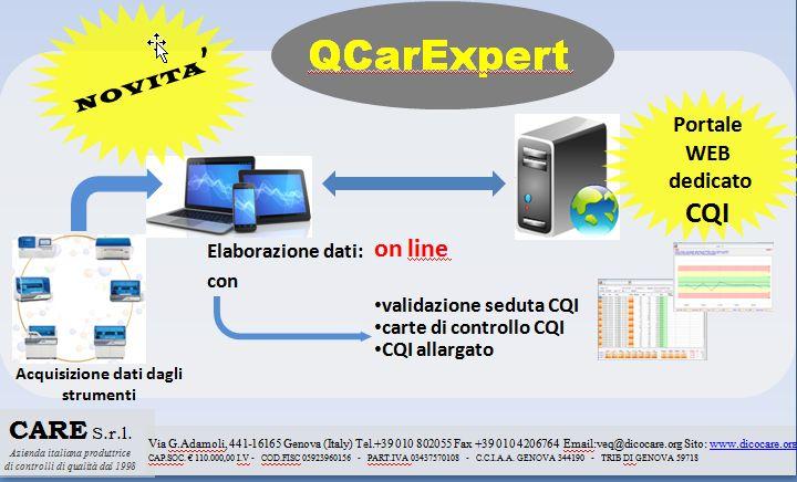 attivazione-cqi