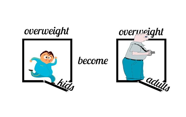 1173_Obesità infantile